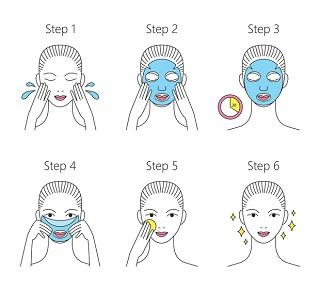 Så här använder du en sheet mask