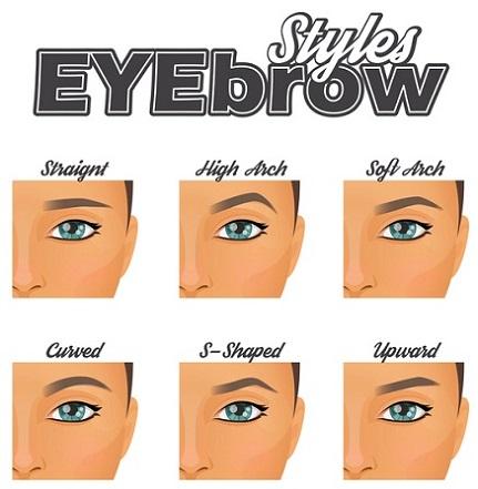 Så här får du snygga ögonbryn!