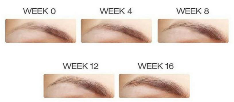 Före och efter bilder med ögonbrynsserum